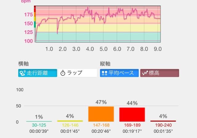 f:id:tsuyoji0325:20160617051549j:plain
