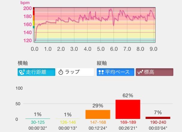 f:id:tsuyoji0325:20160618081112j:plain