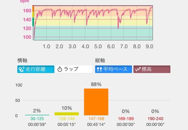 f:id:tsuyoji0325:20160701143437j:plain