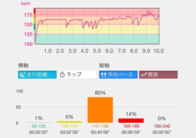 f:id:tsuyoji0325:20160703214709j:plain