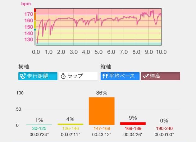 f:id:tsuyoji0325:20160706095819j:plain