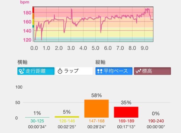f:id:tsuyoji0325:20160709125900j:plain