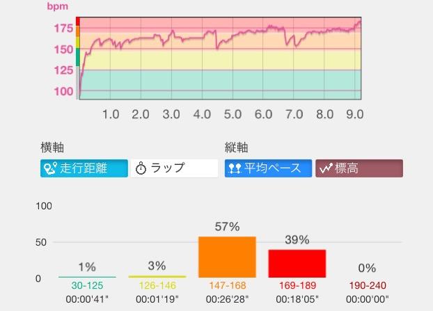 f:id:tsuyoji0325:20160710143139j:plain