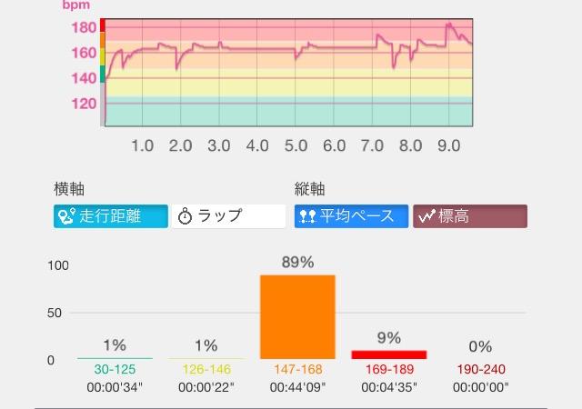 f:id:tsuyoji0325:20160713085243j:plain