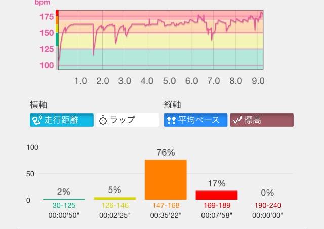 f:id:tsuyoji0325:20160714094527j:plain