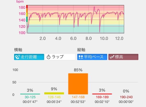 f:id:tsuyoji0325:20160716150923j:plain