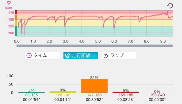 f:id:tsuyoji0325:20160722091730j:plain