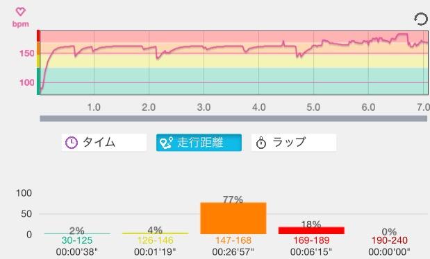 f:id:tsuyoji0325:20160728085739j:plain