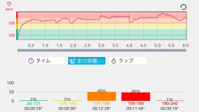 f:id:tsuyoji0325:20160801085641j:plain