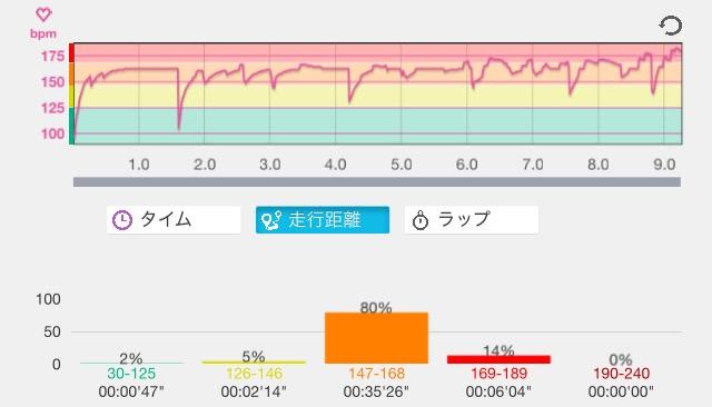 f:id:tsuyoji0325:20160804222055j:plain