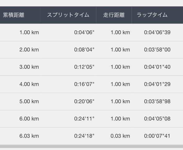 f:id:tsuyoji0325:20160816010901j:plain