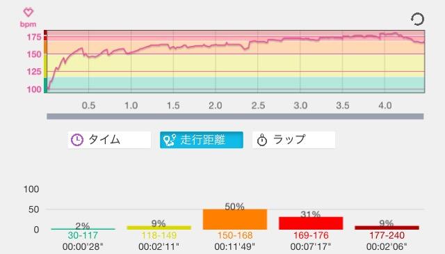 f:id:tsuyoji0325:20160820220040j:plain