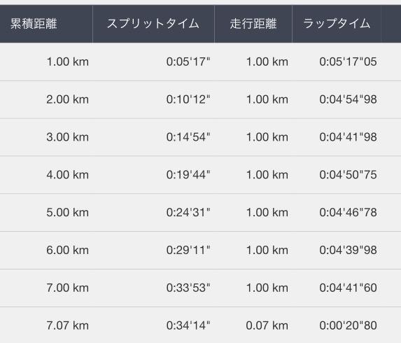 f:id:tsuyoji0325:20160824104553j:plain