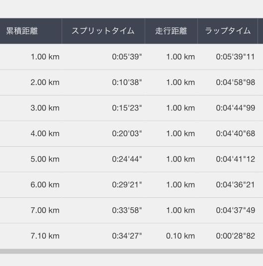 f:id:tsuyoji0325:20160826102832j:plain