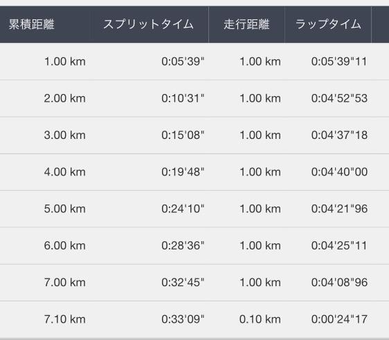 f:id:tsuyoji0325:20160915083544j:plain