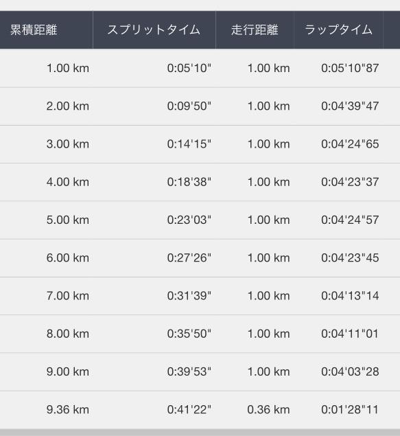 f:id:tsuyoji0325:20161007092342j:plain