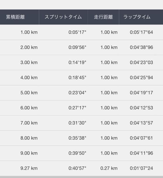 f:id:tsuyoji0325:20161102092428j:plain
