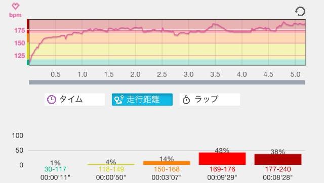 f:id:tsuyoji0325:20161114231634j:plain