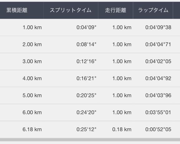 f:id:tsuyoji0325:20161124074146j:plain