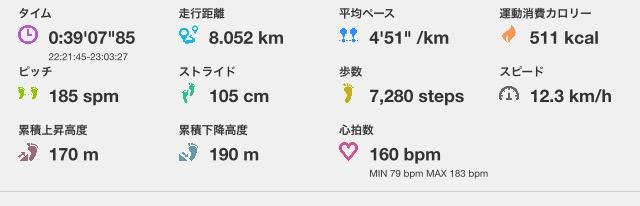f:id:tsuyoji0325:20161128092729p:plain