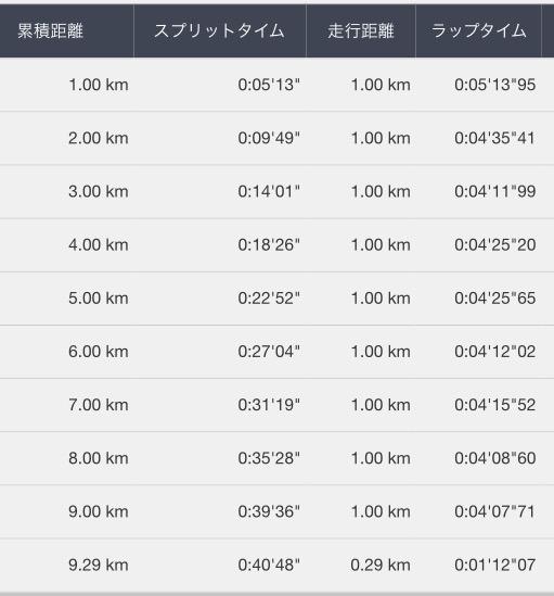 f:id:tsuyoji0325:20161206083659p:plain