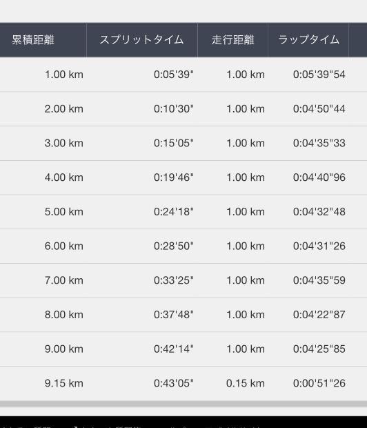 f:id:tsuyoji0325:20170128214555p:plain