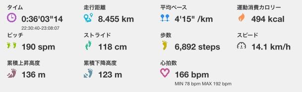 f:id:tsuyoji0325:20170130092540p:plain