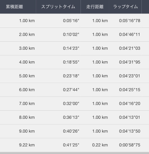 f:id:tsuyoji0325:20170201125317p:plain