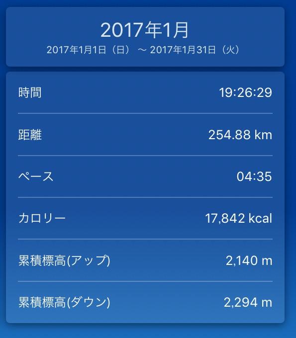 f:id:tsuyoji0325:20170201131125p:plain