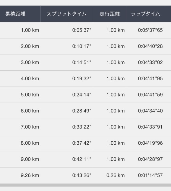 f:id:tsuyoji0325:20170206095521p:plain