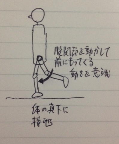 f:id:tsuyoji0325:20170207094638p:plain