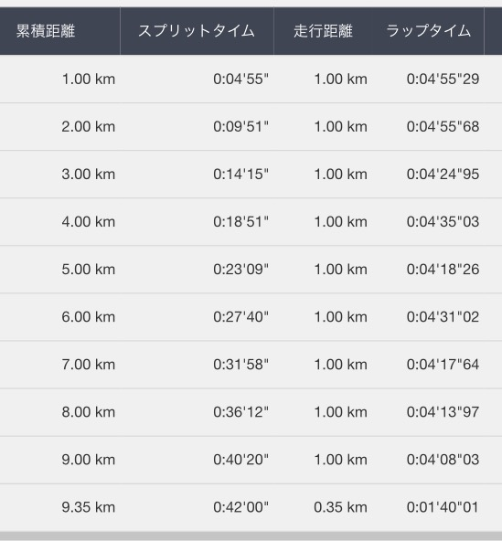 f:id:tsuyoji0325:20170207101926p:plain