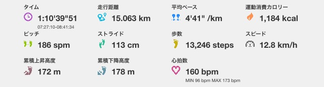 f:id:tsuyoji0325:20170215223113p:plain