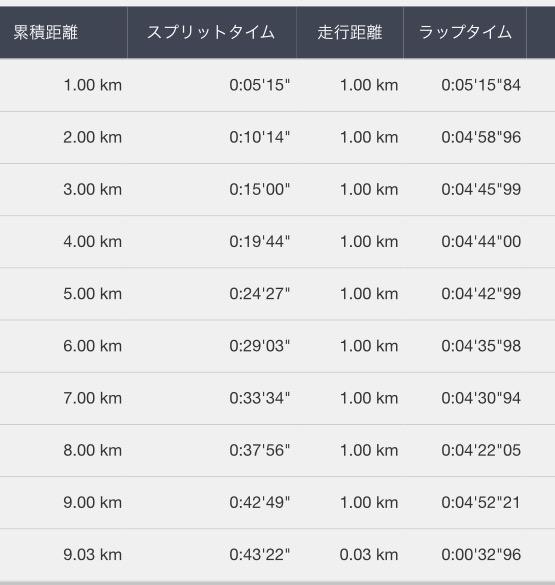 f:id:tsuyoji0325:20170218073407p:plain