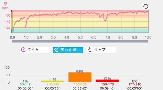 f:id:tsuyoji0325:20170320223740p:plain