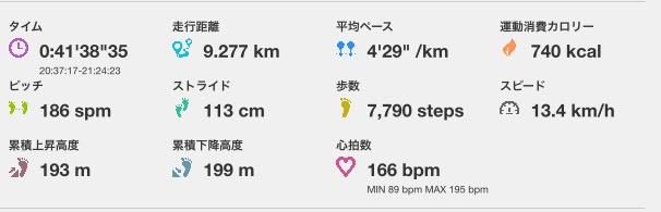 f:id:tsuyoji0325:20170408095438p:plain