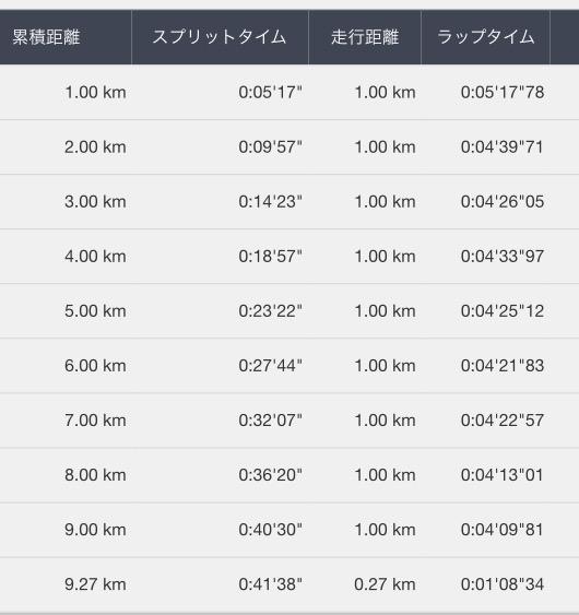 f:id:tsuyoji0325:20170408095451p:plain
