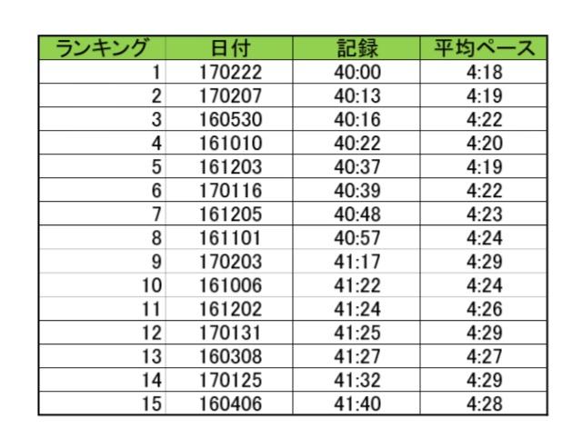 f:id:tsuyoji0325:20170408104126p:plain