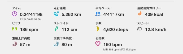 f:id:tsuyoji0325:20170425090145p:plain