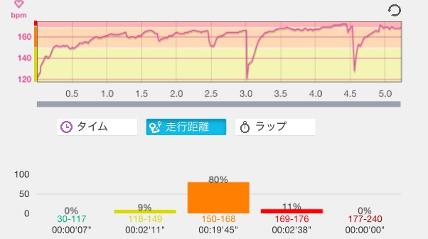 f:id:tsuyoji0325:20170425090202p:plain