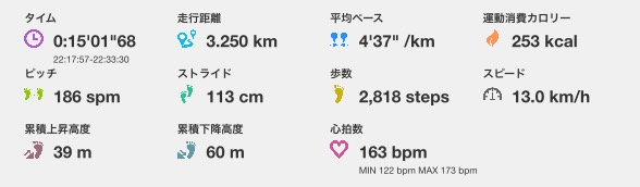 f:id:tsuyoji0325:20170428090800p:plain