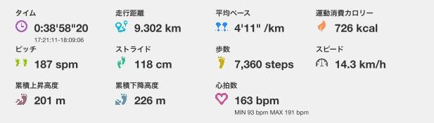 f:id:tsuyoji0325:20170430104020p:plain