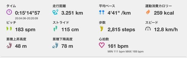f:id:tsuyoji0325:20170502090445p:plain