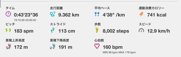 f:id:tsuyoji0325:20170503084441p:plain