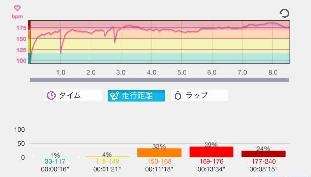 f:id:tsuyoji0325:20170505144126p:plain