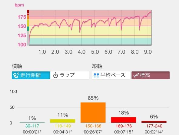 f:id:tsuyoji0325:20170511090721p:plain