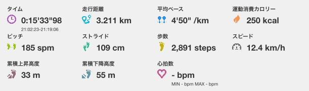 f:id:tsuyoji0325:20170516192614p:plain