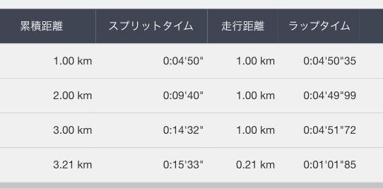 f:id:tsuyoji0325:20170516192623p:plain