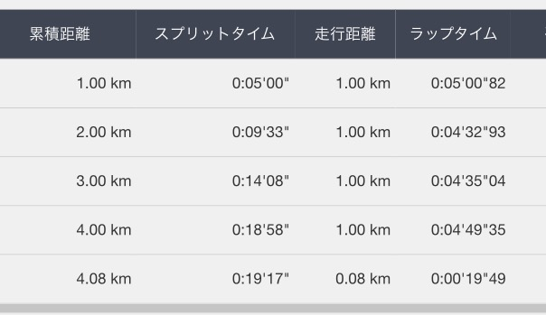 f:id:tsuyoji0325:20170518090532p:plain