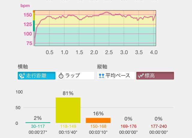 f:id:tsuyoji0325:20170518090555p:plain